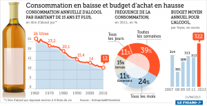 201314_consommation_alcool_france
